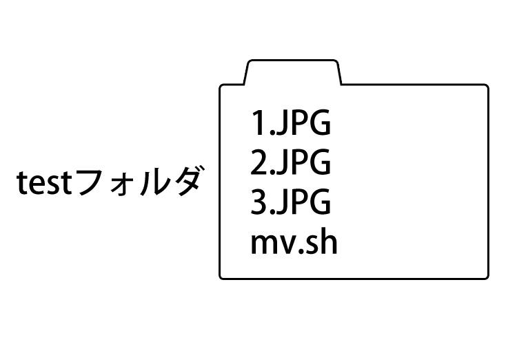 02_mvall