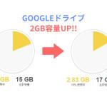 セキュリティー診断でGoogleドライブの容量2GBが無料で増やせる