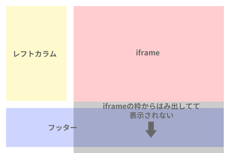 rakuten-iframe_key