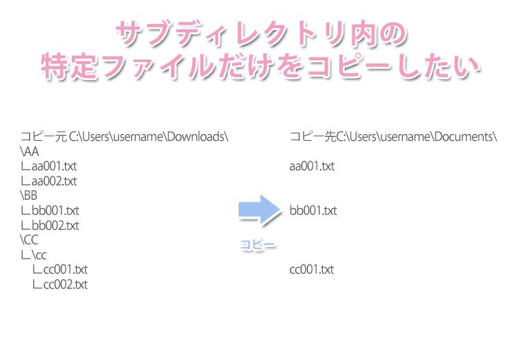 01_copy-cmd