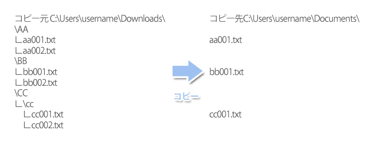 02_copy-cmd