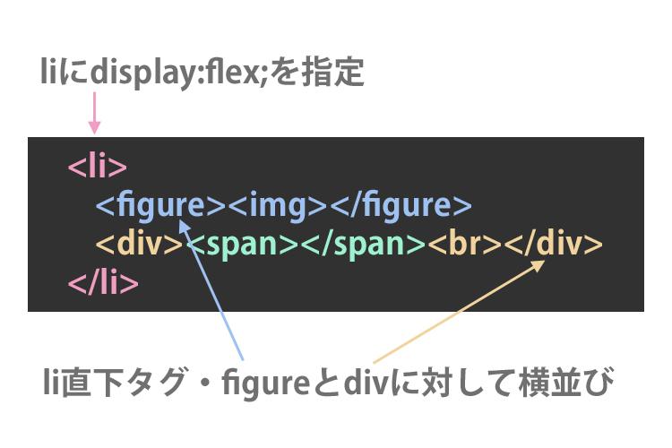 04_flexbox-span