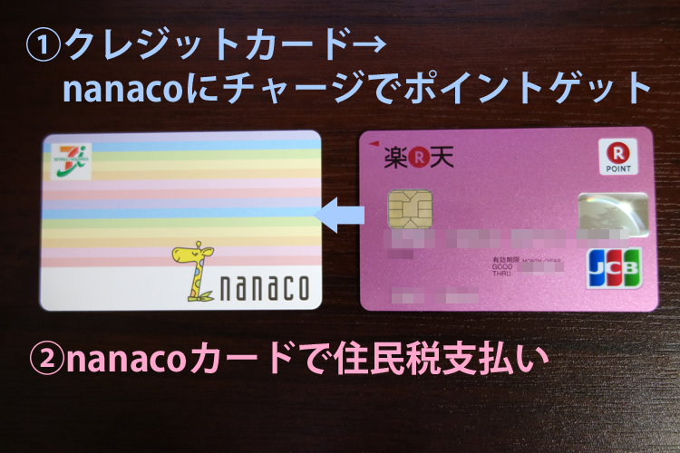 key_nanaco-credit