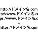 WordPressでhttpsに統一する